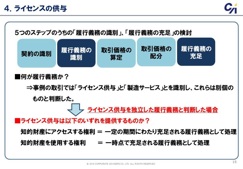 ライセンス供与に関する履行義務の充足検討